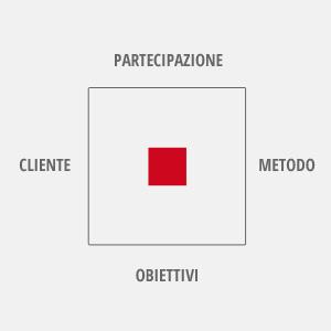 approccio e strumenti alberto venturini psicologo del lavoro