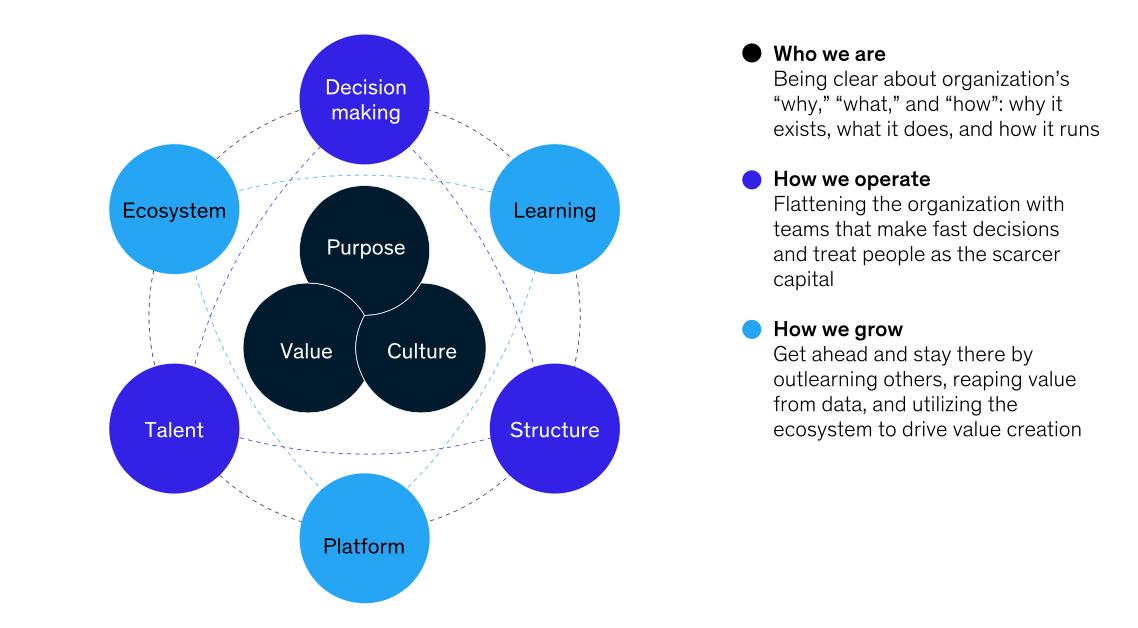 La gestione delle performance di nuova generazione